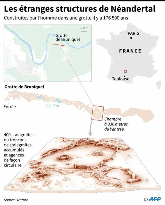 Les-etranges-structures-Homme-Neandertal_1_730_904.jpg